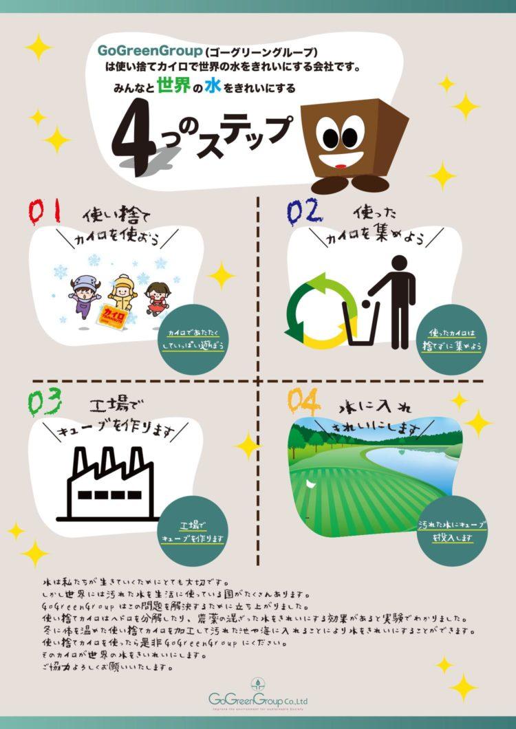 4ps-min
